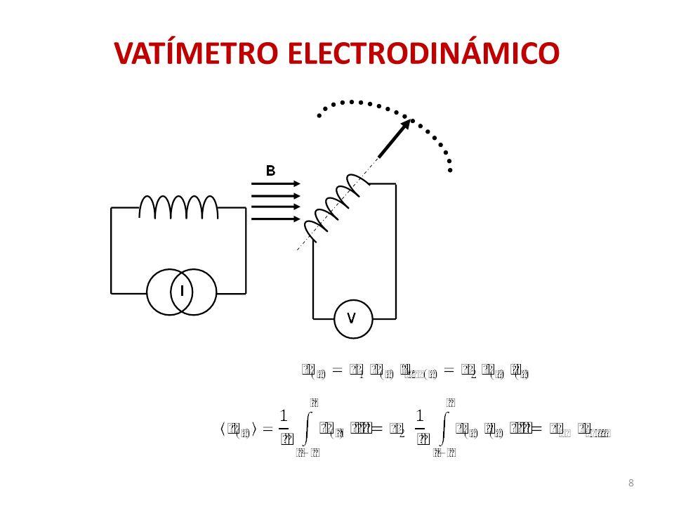 VATÍMETRO ELECTRODINÁMICO