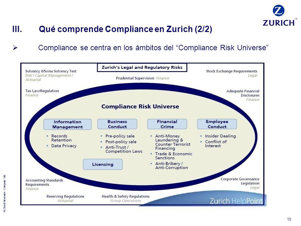 III. Qué comprende Compliance en Zurich (2/2)