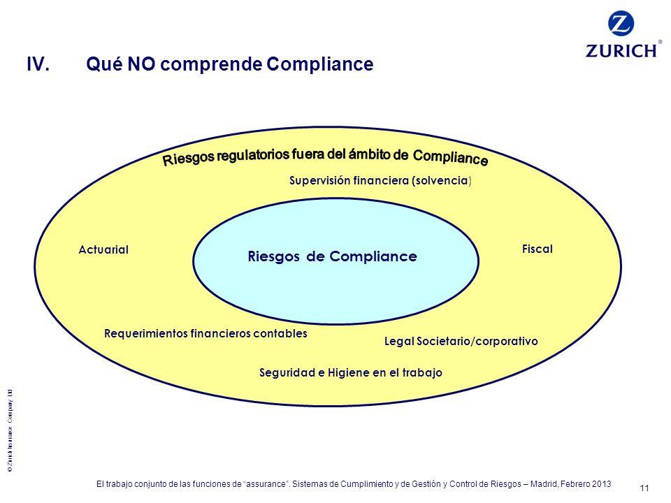 Riesgos regulatorios fuera del ámbito de Compliance