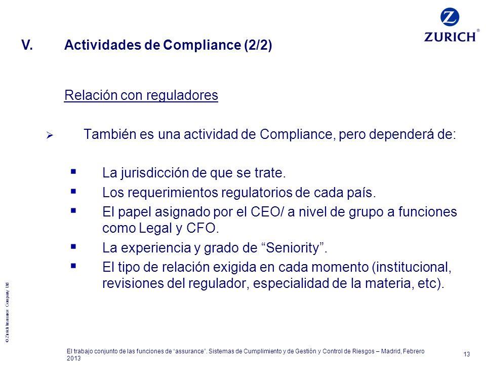 V. Actividades de Compliance (2/2)