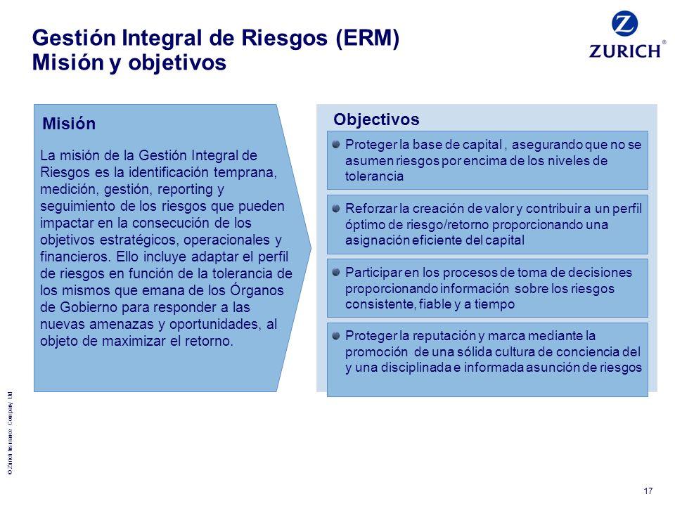 Gestión Integral de Riesgos (ERM) Misión y objetivos