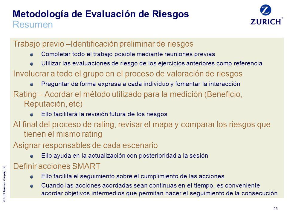 Metodología de Evaluación de Riesgos Resumen