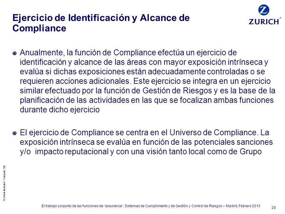Ejercicio de Identificación y Alcance de Compliance