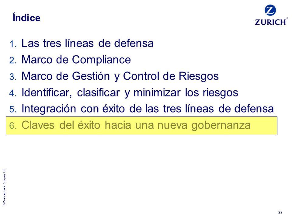 Las tres líneas de defensa Marco de Compliance