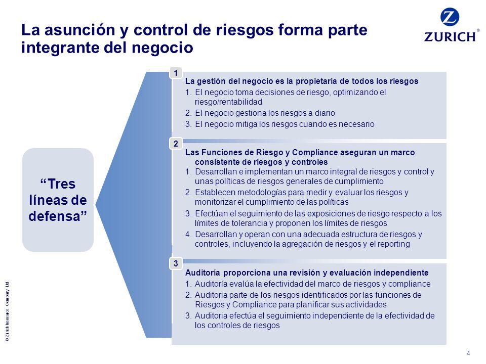 La asunción y control de riesgos forma parte integrante del negocio