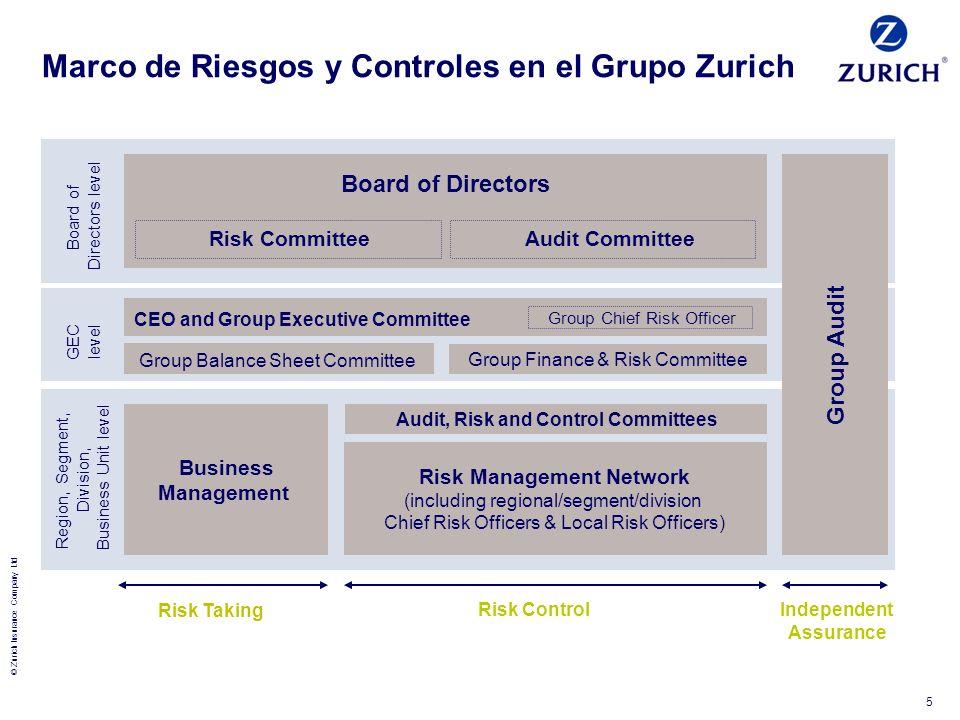 Marco de Riesgos y Controles en el Grupo Zurich