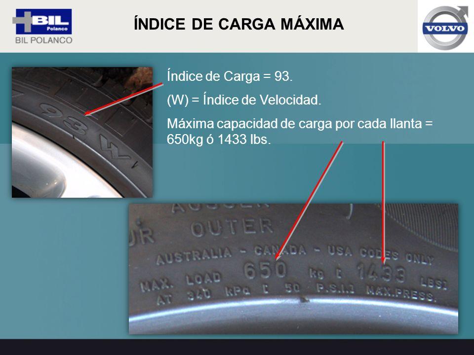 ÍNDICE DE CARGA MÁXIMA Índice de Carga = 93.