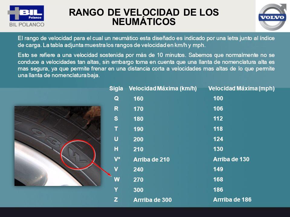 RANGO DE VELOCIDAD DE LOS NEUMÁTICOS
