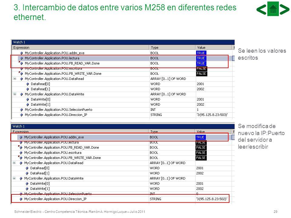 3. Intercambio de datos entre varios M258 en diferentes redes ethernet.