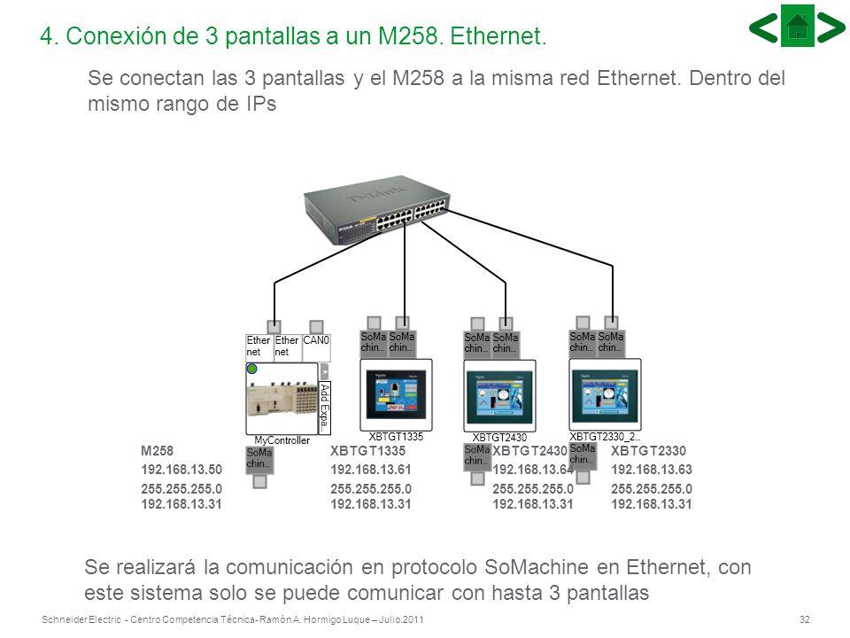4. Conexión de 3 pantallas a un M258. Ethernet.
