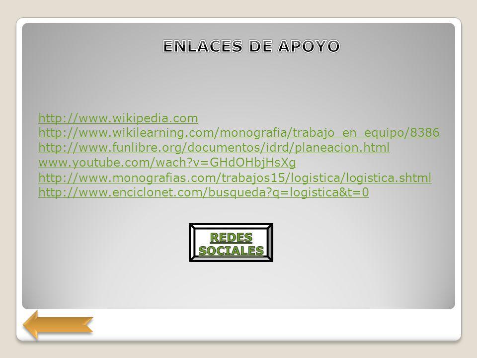 ENLACES DE APOYO http://www.wikipedia.com
