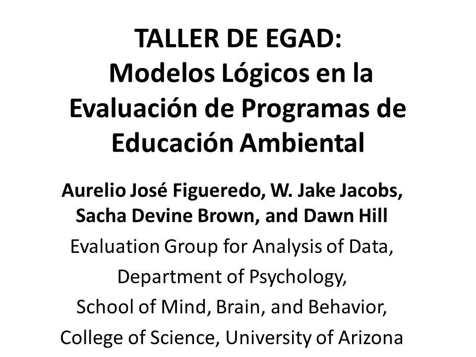 TALLER DE EGAD: Modelos Lógicos en la Evaluación de Programas de Educación Ambiental