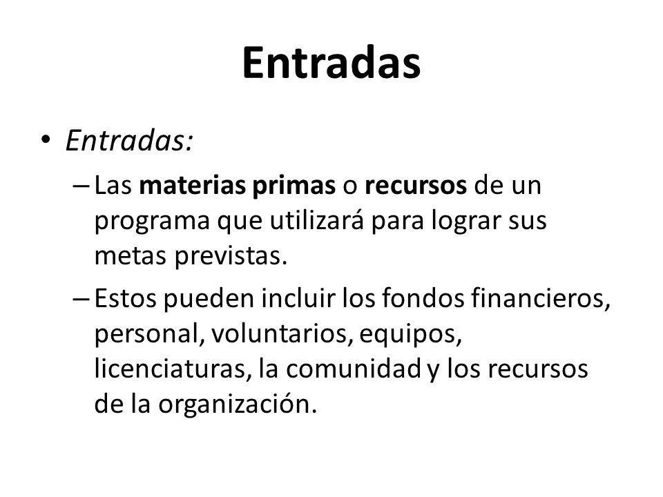 Entradas Entradas: Las materias primas o recursos de un programa que utilizará para lograr sus metas previstas.