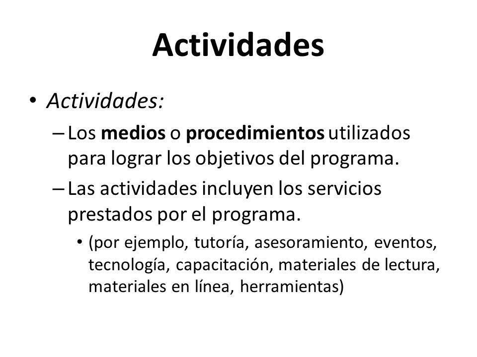 Actividades Actividades:
