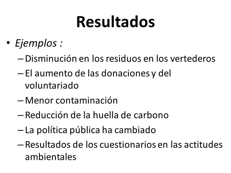 Resultados Ejemplos : Disminución en los residuos en los vertederos