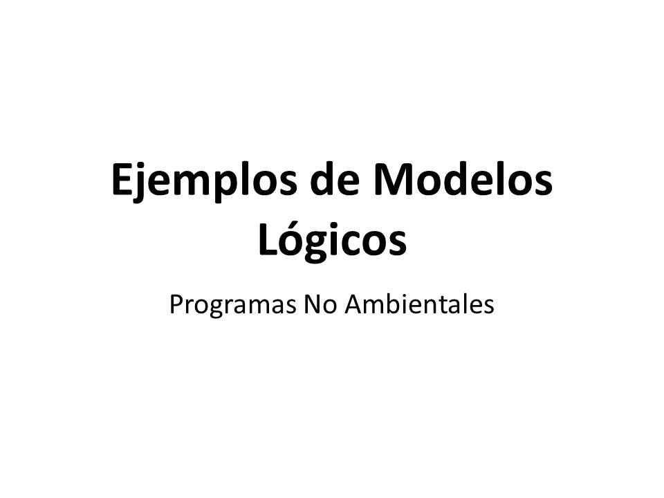 Ejemplos de Modelos Lógicos