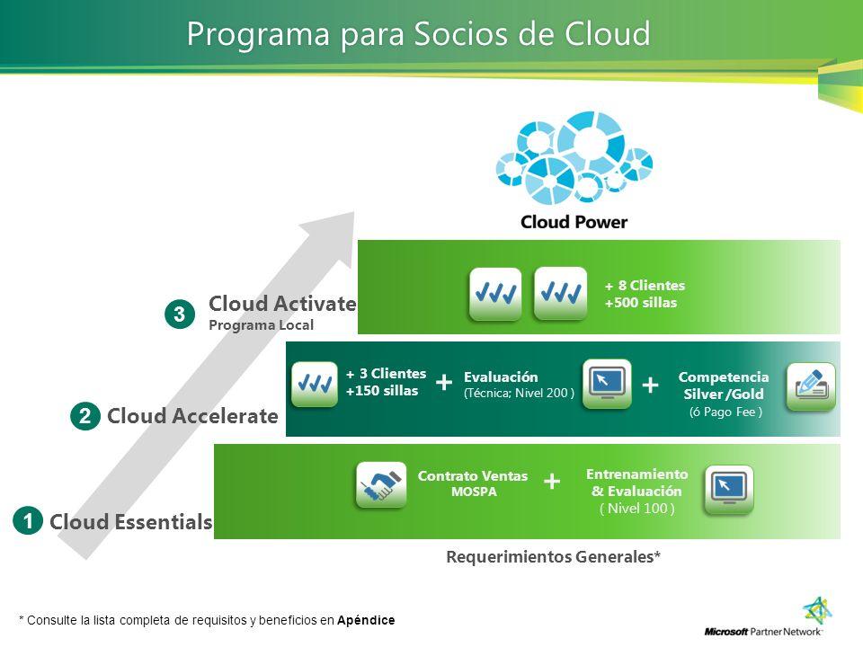 Programa para Socios de Cloud