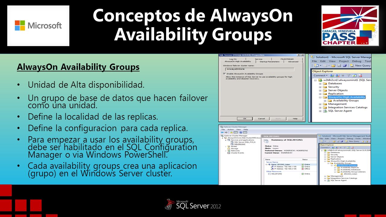 Conceptos de AlwaysOn Availability Groups