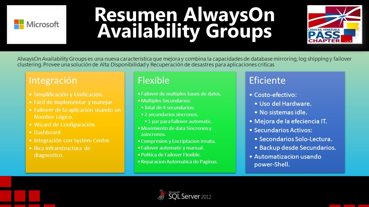 Resumen AlwaysOn Availability Groups