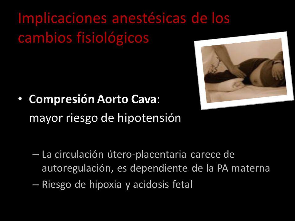 Implicaciones anestésicas de los cambios fisiológicos