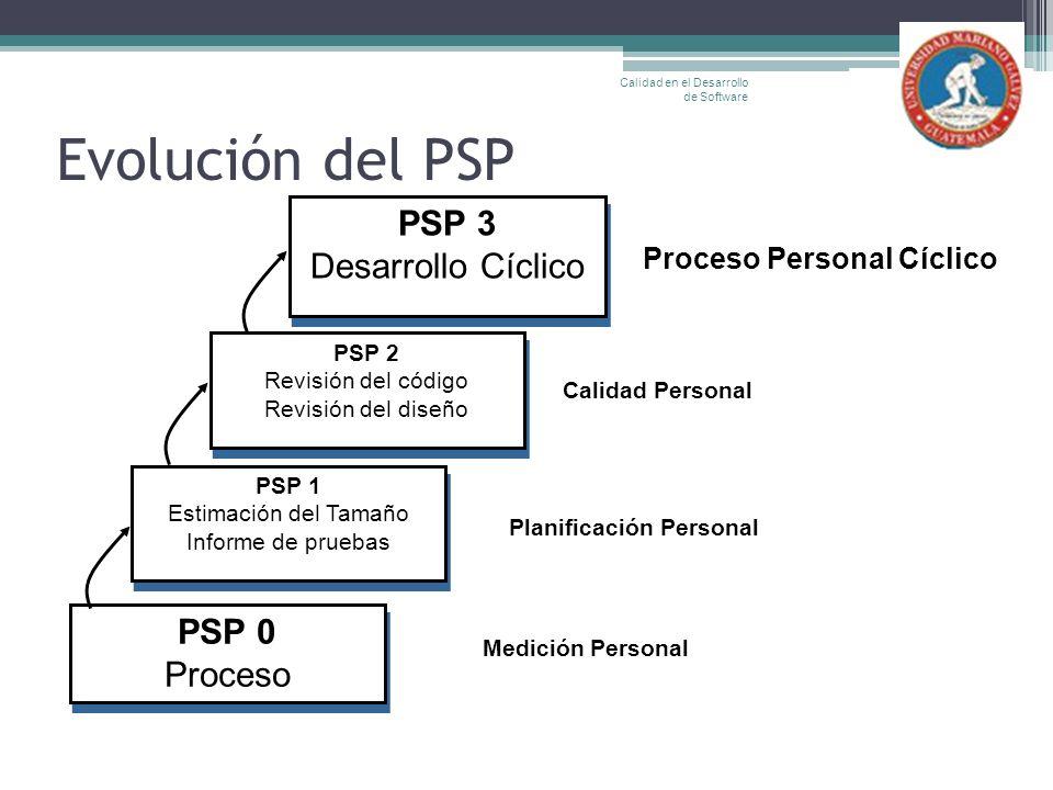 Evolución del PSP PSP 3 Desarrollo Cíclico PSP 0 Proceso