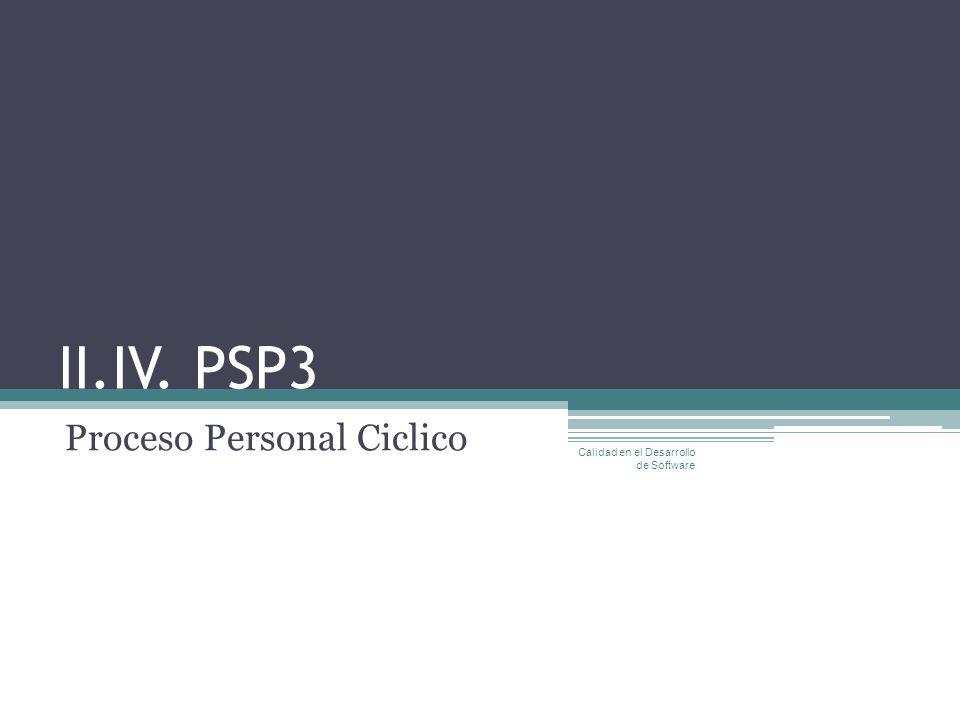 Proceso Personal Ciclico