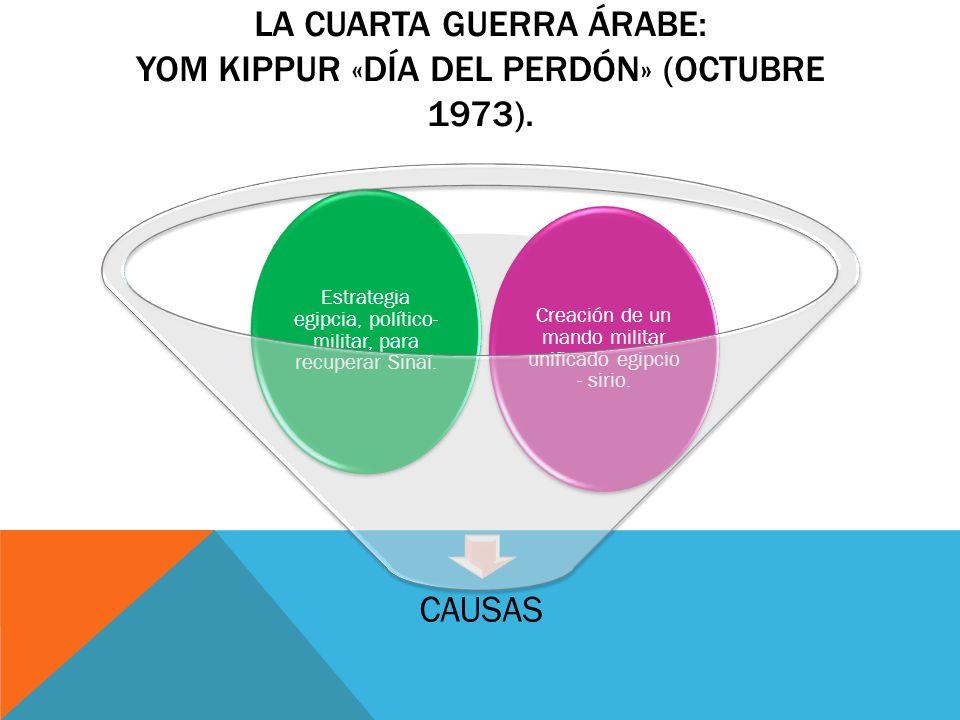 LA CUARTA GUERRA ÁRABE: YOM KIPPUR «día del perdón» (Octubre 1973).