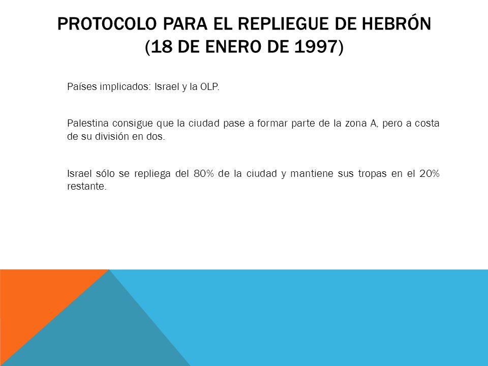 Protocolo para el repliegue de Hebrón (18 de enero de 1997)