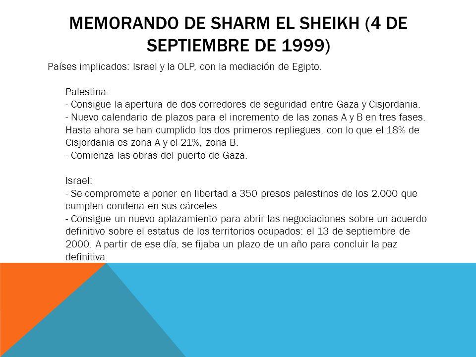 Memorando de Sharm el sheikh (4 de septiembre de 1999)