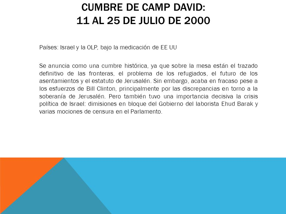 Cumbre de Camp David: 11 al 25 de julio de 2000