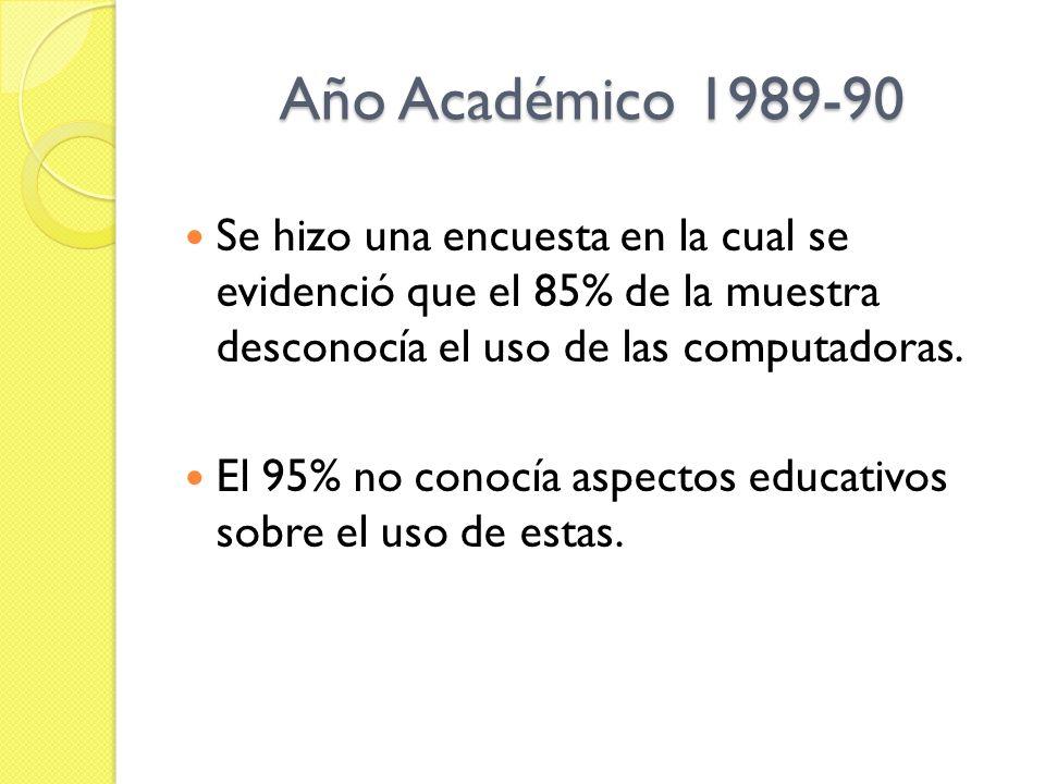 Año Académico 1989-90 Se hizo una encuesta en la cual se evidenció que el 85% de la muestra desconocía el uso de las computadoras.