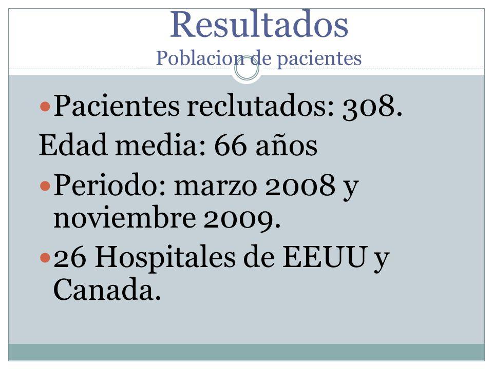 Resultados Poblacion de pacientes