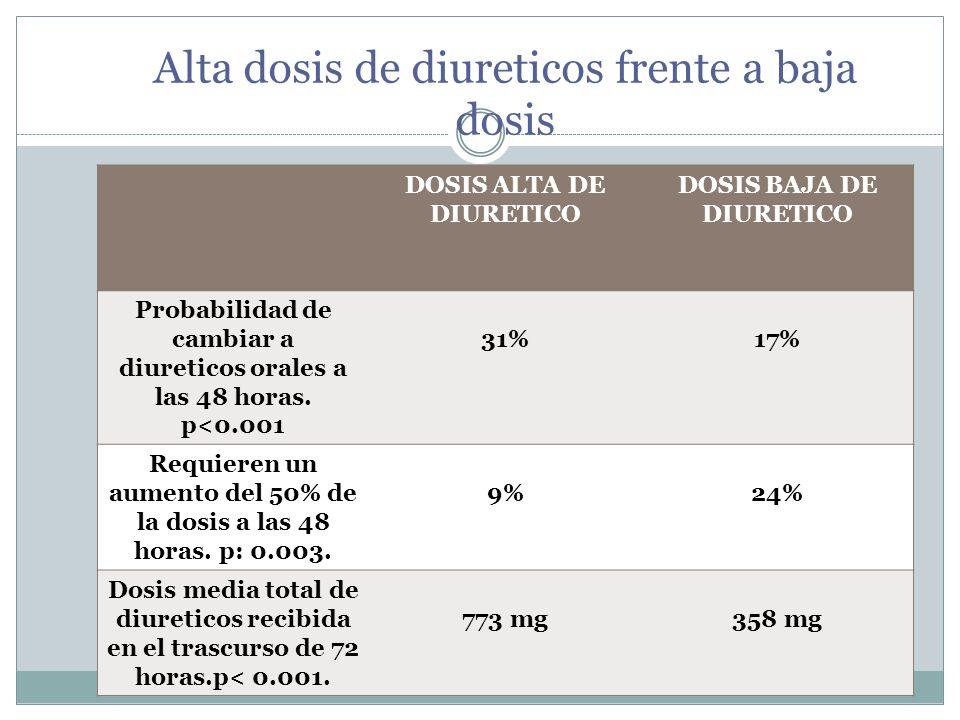 Alta dosis de diureticos frente a baja dosis