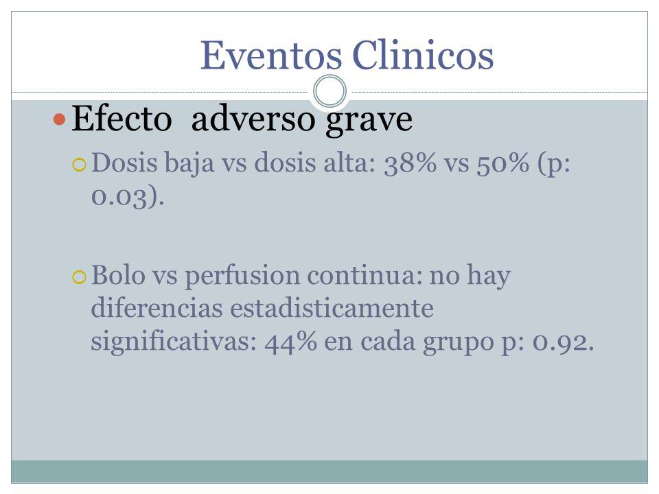 Eventos Clinicos Efecto adverso grave