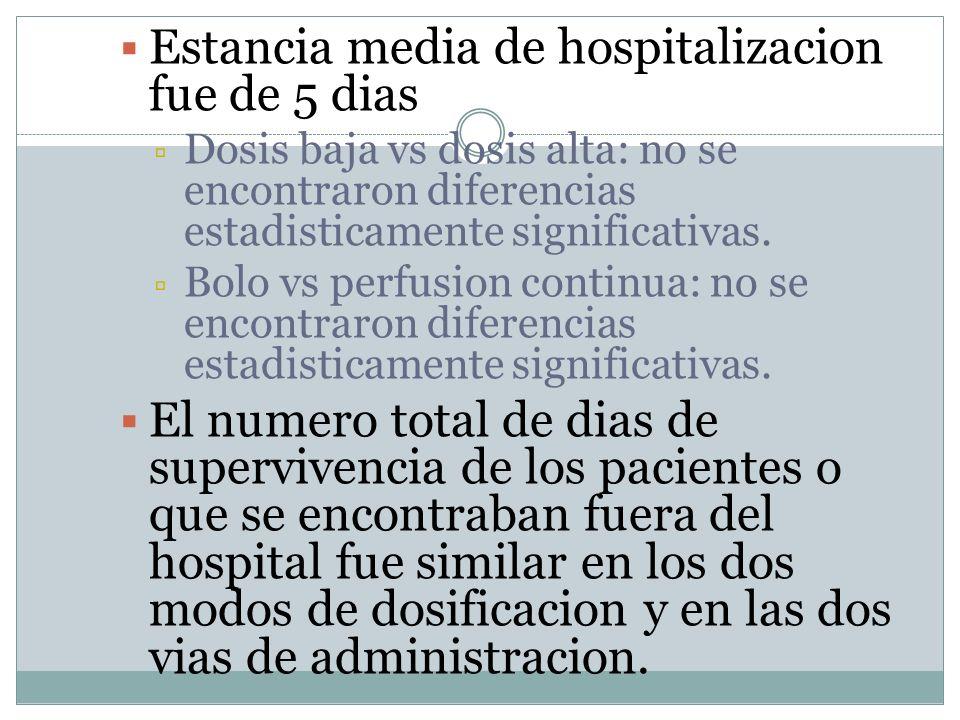 Estancia media de hospitalizacion fue de 5 dias