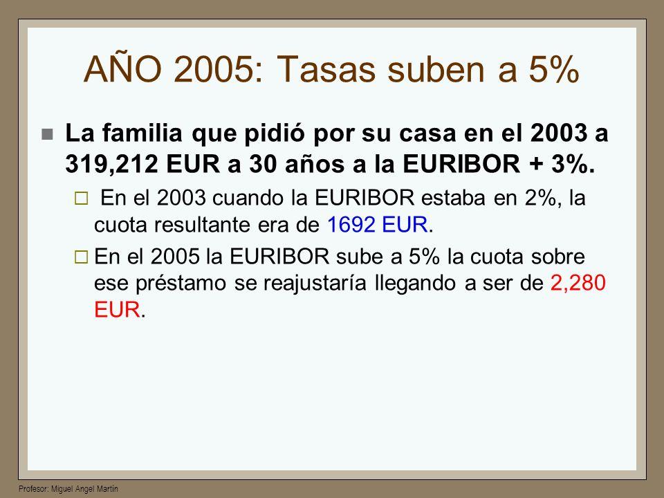 AÑO 2005: Tasas suben a 5% La familia que pidió por su casa en el 2003 a 319,212 EUR a 30 años a la EURIBOR + 3%.