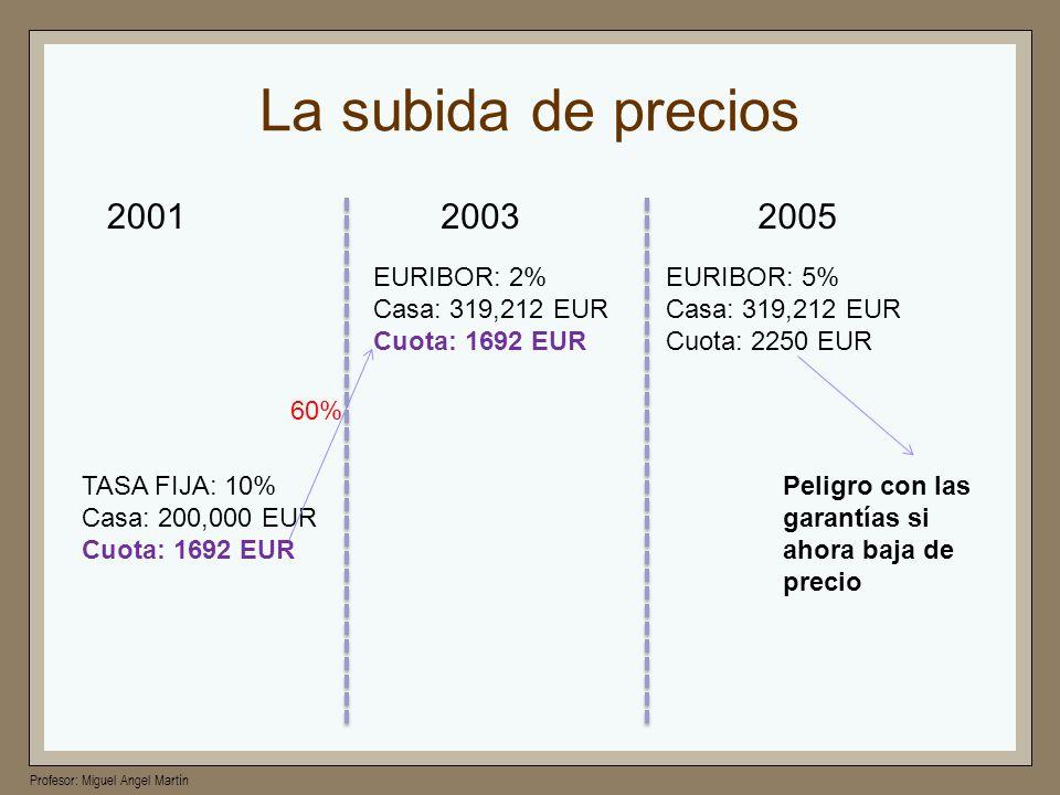 La subida de precios 2001 2003 2005 EURIBOR: 2% Casa: 319,212 EUR