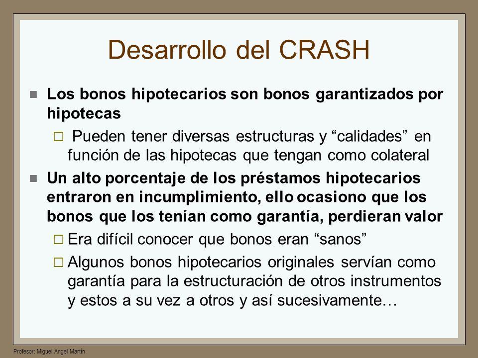 Desarrollo del CRASH Los bonos hipotecarios son bonos garantizados por hipotecas.