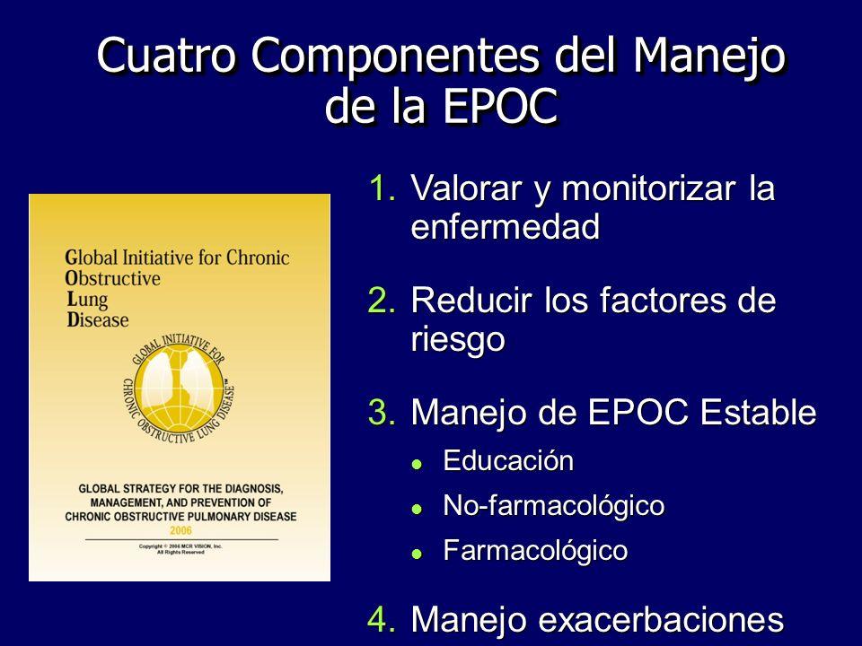 Cuatro Componentes del Manejo de la EPOC
