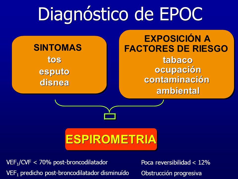 Diagnóstico de EPOC è è è ESPIROMETRIA EXPOSICIÓN A FACTORES DE RIESGO