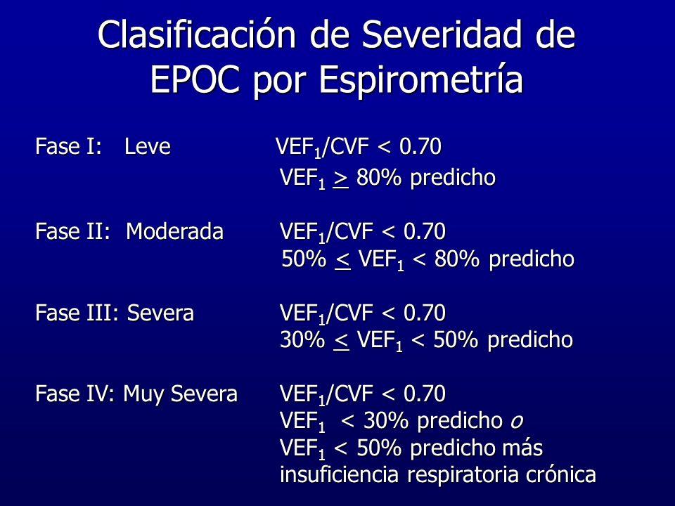 Clasificación de Severidad de EPOC por Espirometría