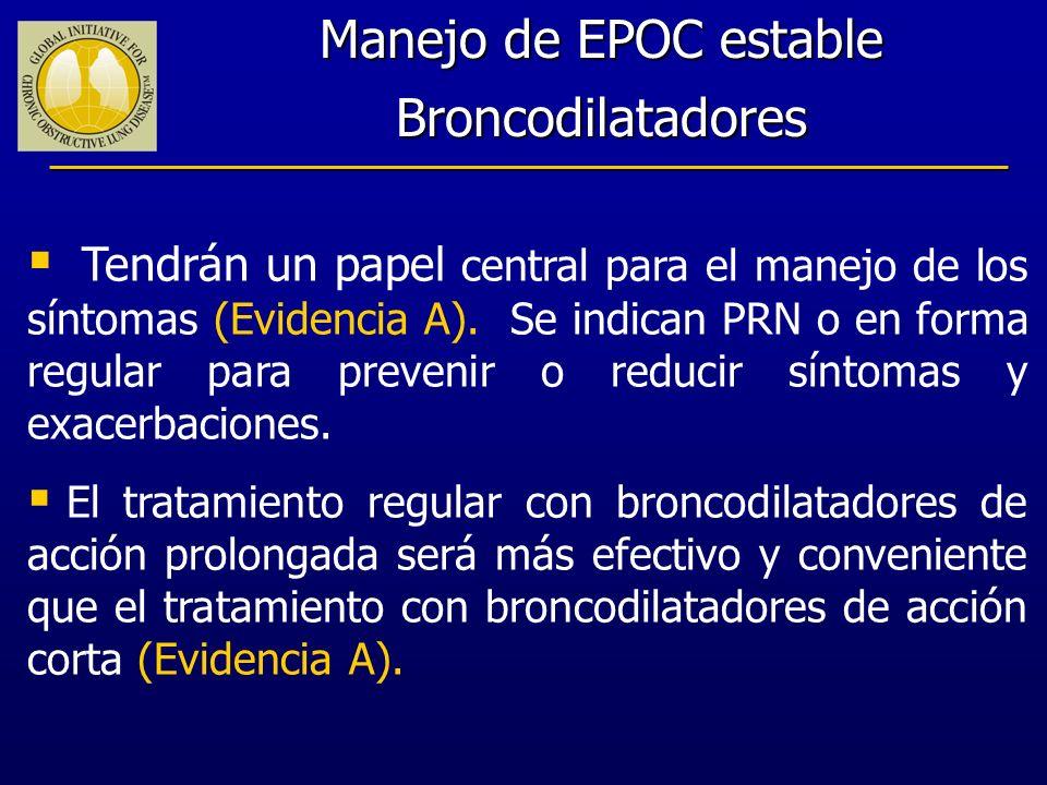 Manejo de EPOC estable Broncodilatadores