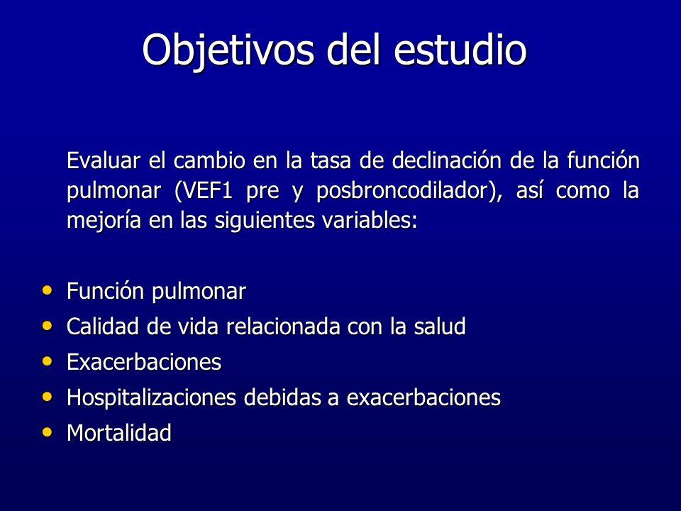 Objetivos del estudio