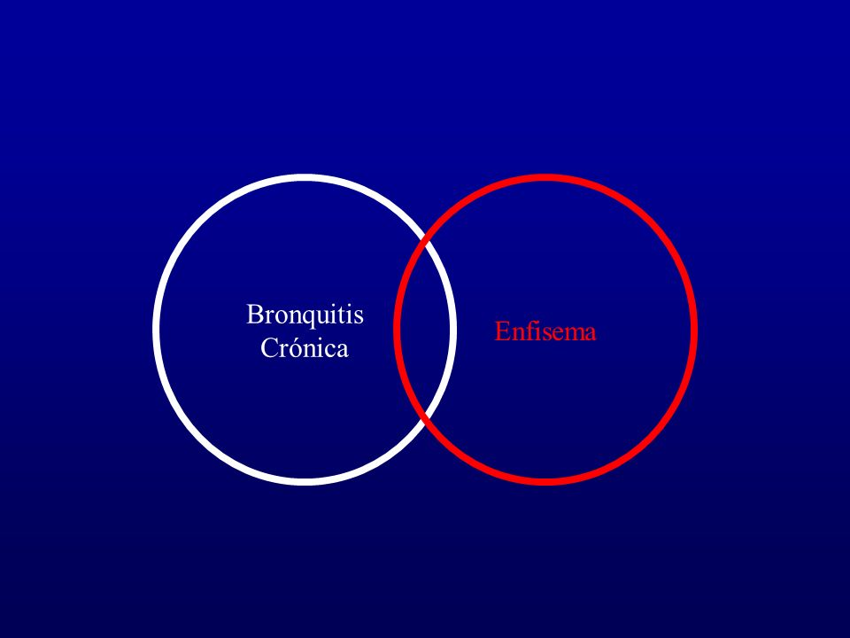 Bronquitis Crónica Enfisema