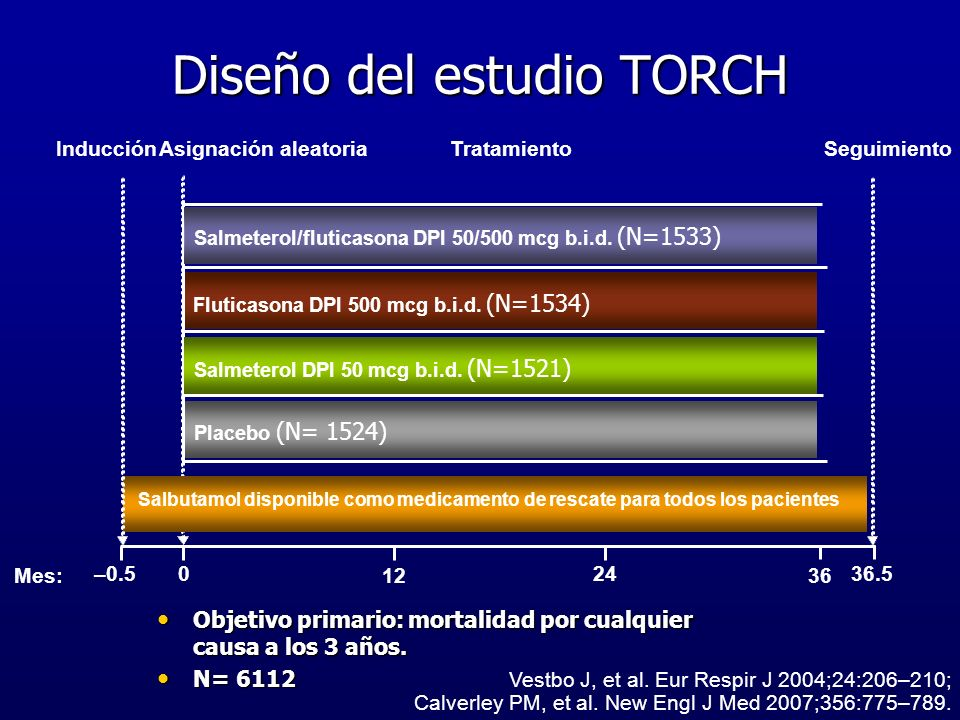 Diseño del estudio TORCH