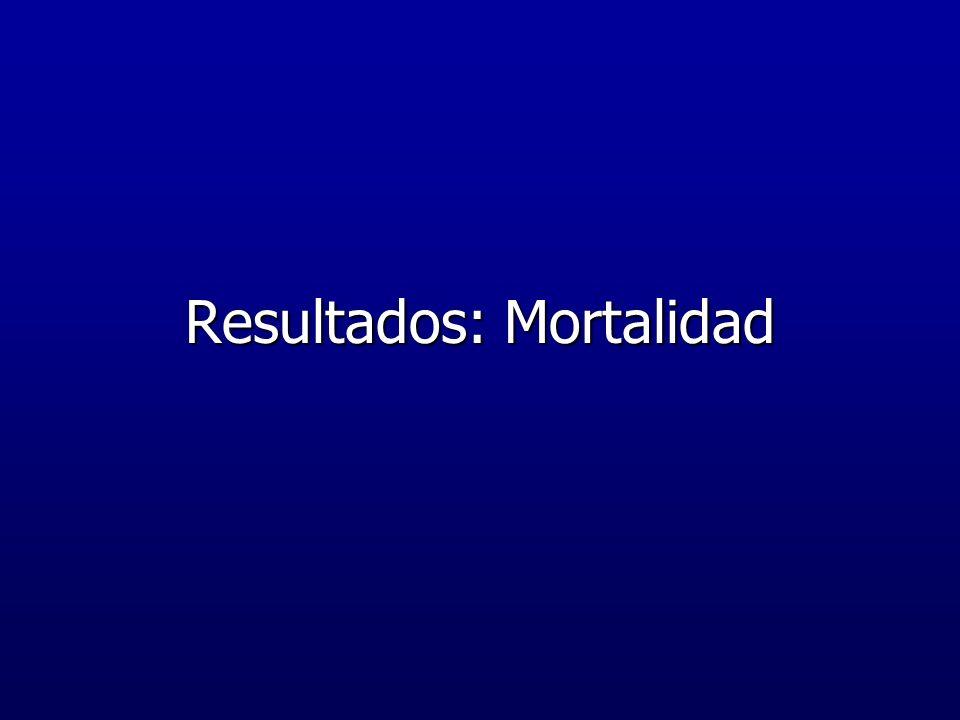 Resultados: Mortalidad