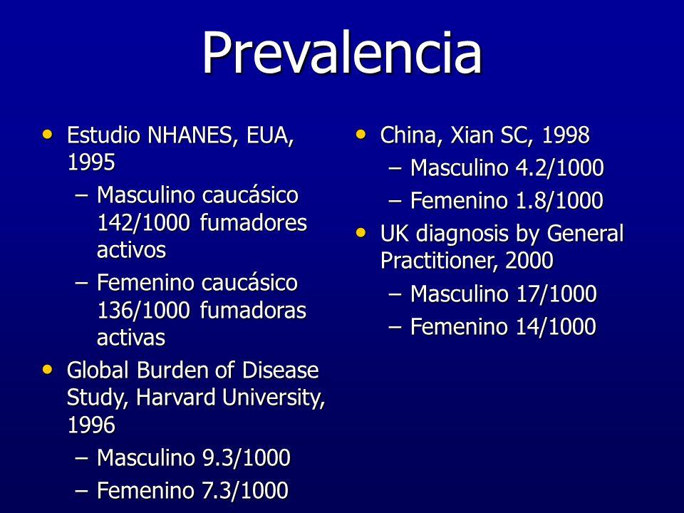 Prevalencia Estudio NHANES, EUA, 1995