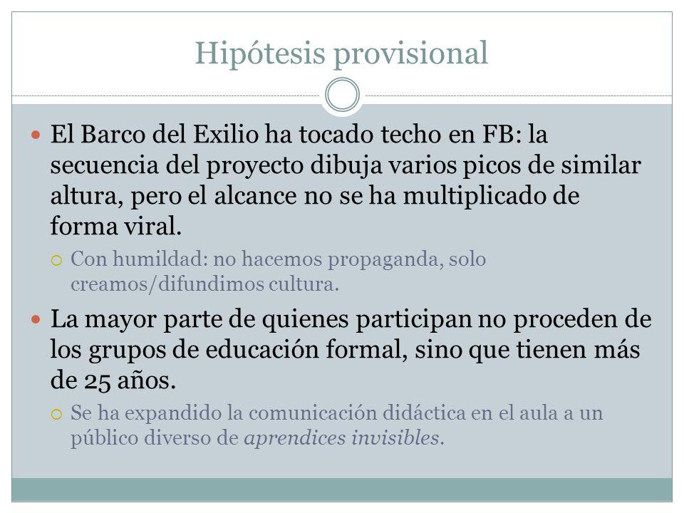 Hipótesis provisional