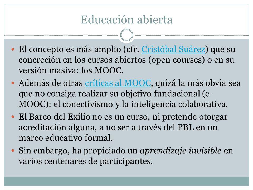 Educación abierta