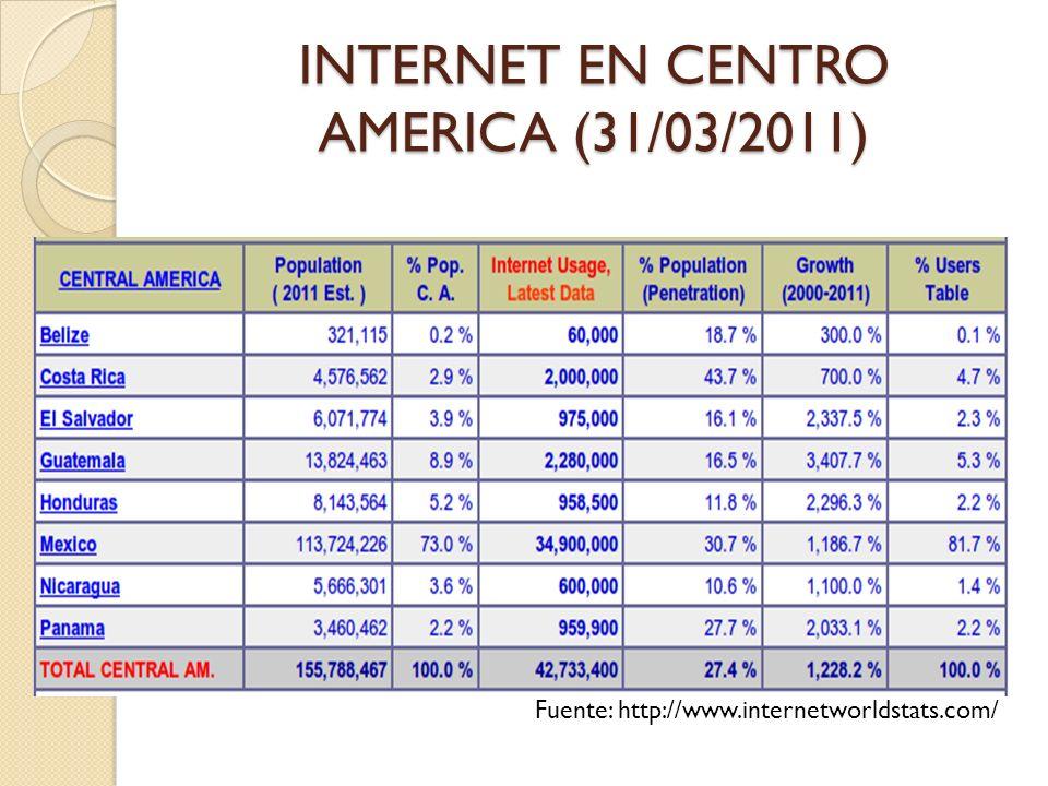 INTERNET EN CENTRO AMERICA (31/03/2011)